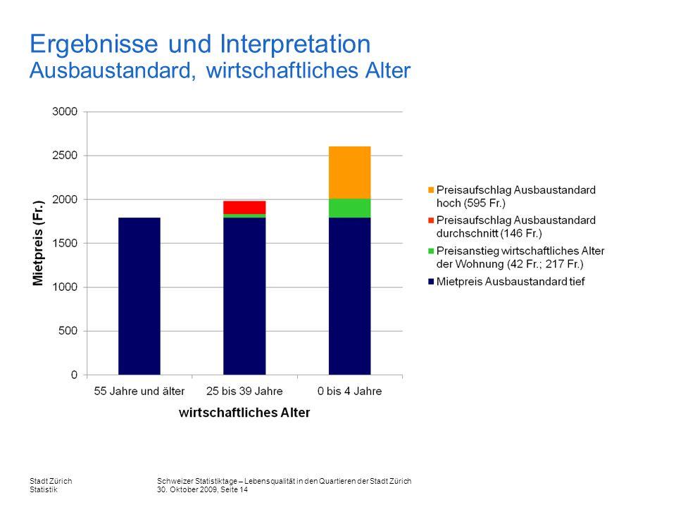 Schweizer Statistiktage – Lebensqualität in den Quartieren der Stadt Zürich 30. Oktober 2009, Seite 14 Stadt Zürich Statistik Ergebnisse und Interpret