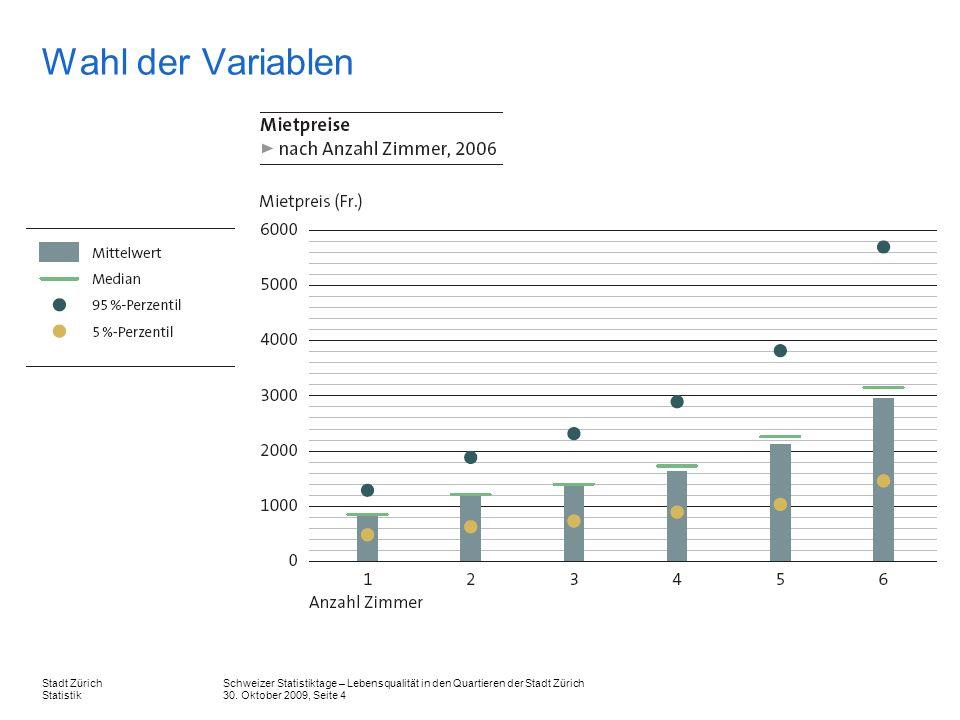 Schweizer Statistiktage – Lebensqualität in den Quartieren der Stadt Zürich 30. Oktober 2009, Seite 4 Stadt Zürich Statistik Wahl der Variablen