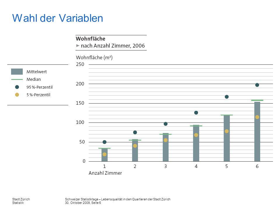 Schweizer Statistiktage – Lebensqualität in den Quartieren der Stadt Zürich 30. Oktober 2009, Seite 5 Stadt Zürich Statistik Wahl der Variablen