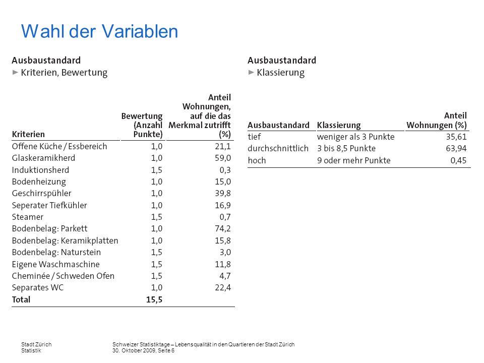 Schweizer Statistiktage – Lebensqualität in den Quartieren der Stadt Zürich 30. Oktober 2009, Seite 6 Stadt Zürich Statistik Wahl der Variablen