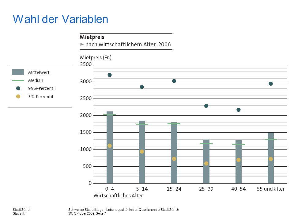Schweizer Statistiktage – Lebensqualität in den Quartieren der Stadt Zürich 30. Oktober 2009, Seite 7 Stadt Zürich Statistik Wahl der Variablen