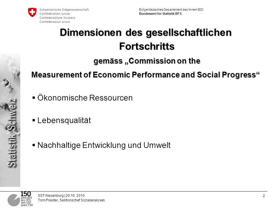 2 SST-Neuenburg | 20.10. 2010 Tom Priester, Sektionschef Sozialanalysen Eidgenössisches Departement des Innern EDI Bundesamt für Statistik BFS Dimensi