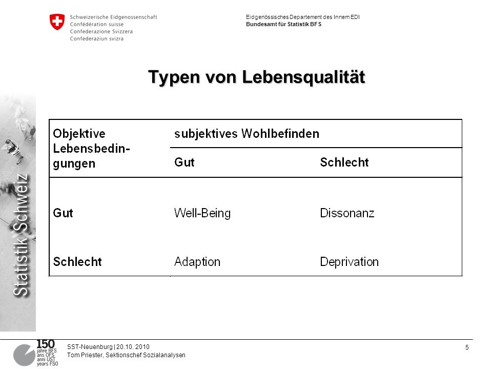 6 SST-Neuenburg | 20.10.