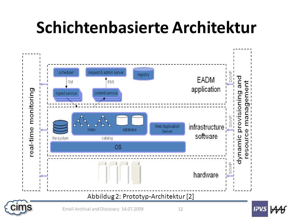 Email Archival and Discovery 14.07.2009 12 cims Schichtenbasierte Architektur Abbildug 2: Prototyp-Architektur [2]