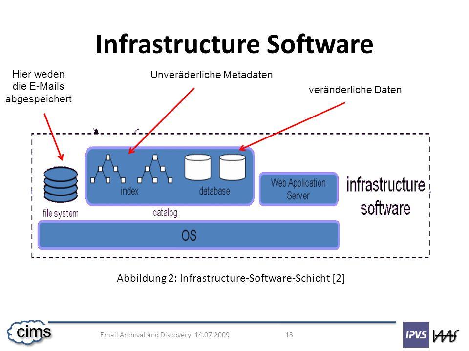 Email Archival and Discovery 14.07.2009 13 cims Infrastructure Software Hier weden die E-Mails abgespeichert Unveräderliche Metadaten veränderliche Da