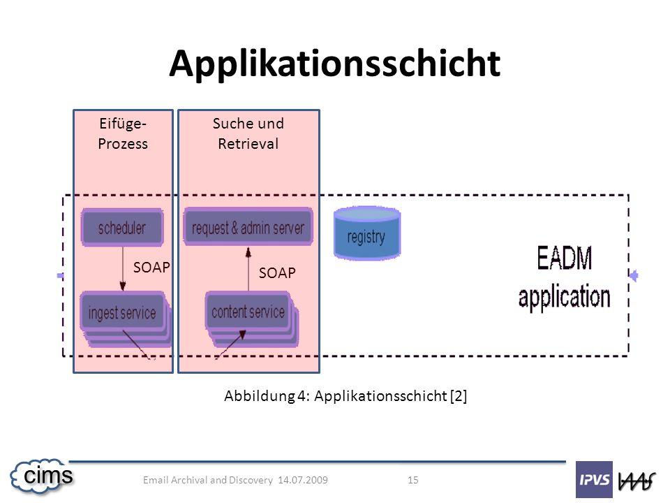 Email Archival and Discovery 14.07.2009 15 cims Applikationsschicht SOAP Eifüge- Prozess Suche und Retrieval Abbildung 4: Applikationsschicht [2]
