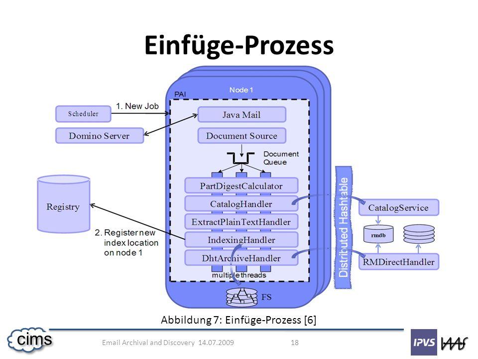 Email Archival and Discovery 14.07.2009 18 cims Einfüge-Prozess Abbildung 7: Einfüge-Prozess [6]