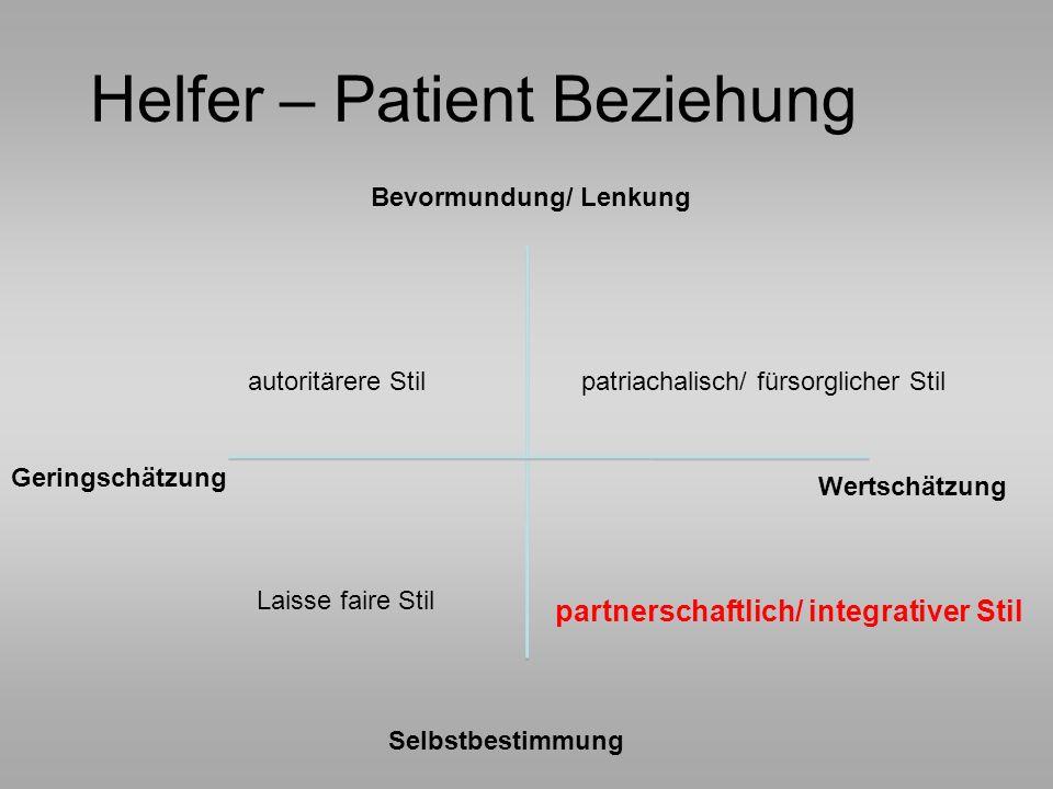 Helfer – Patient Beziehung Bevormundung/ Lenkung Selbstbestimmung Geringschätzung Wertschätzung autoritärere Stilpatriachalisch/ fürsorglicher Stil pa