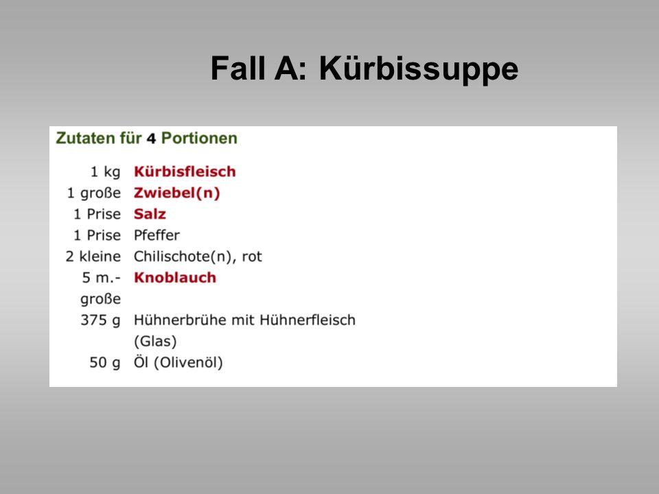 Fall A: Kürbissuppe