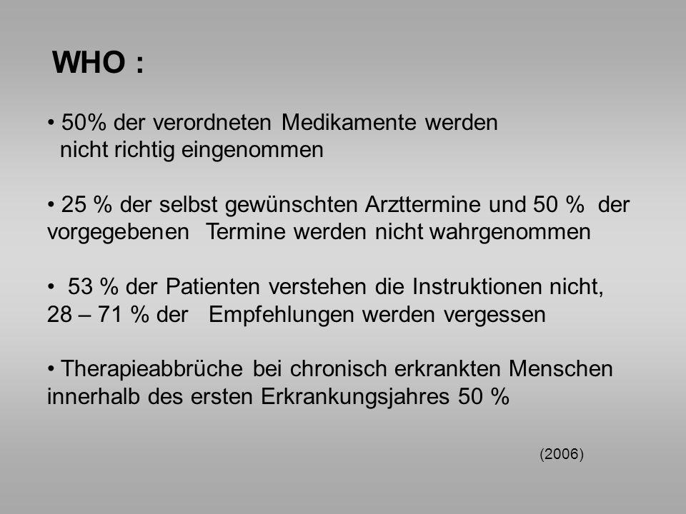 WHO : 50% der verordneten Medikamente werden nicht richtig eingenommen 25 % der selbst gewünschten Arzttermine und 50 % der vorgegebenen Termine werde