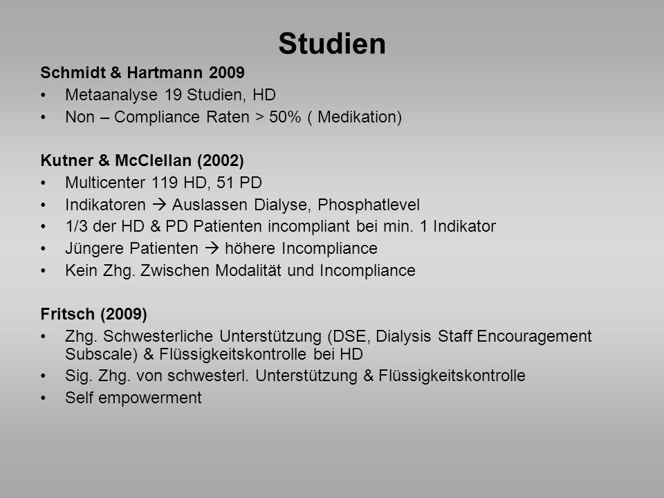 Studien Schmidt & Hartmann 2009 Metaanalyse 19 Studien, HD Non – Compliance Raten > 50% ( Medikation) Kutner & McClellan (2002) Multicenter 119 HD, 51
