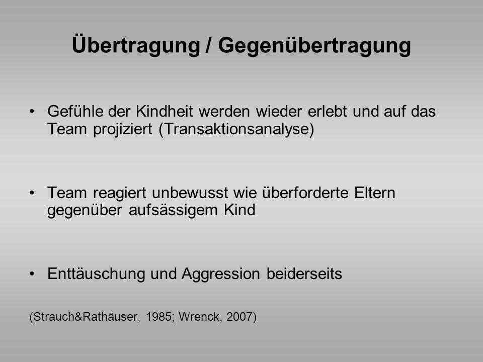 Übertragung / Gegenübertragung Gefühle der Kindheit werden wieder erlebt und auf das Team projiziert (Transaktionsanalyse) Team reagiert unbewusst wie