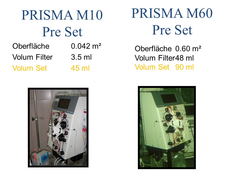 PRISMA M10 Pre Set Oberfläche 0.042 m² Volum Filter3.5 ml Volum Set 45 ml PRISMA M60 Pre Set Oberfläche 0.60 m² Volum Filter48 ml Volum Set90 ml