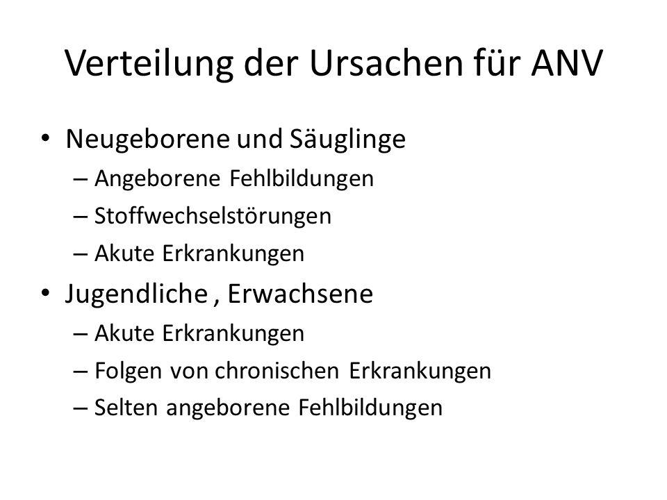 Mögliche Diagnosen für ANV bei Sgl.