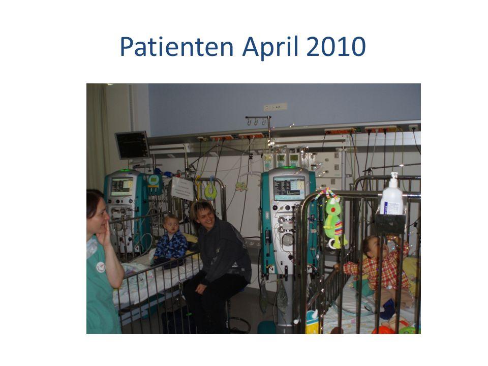 Patienten April 2010