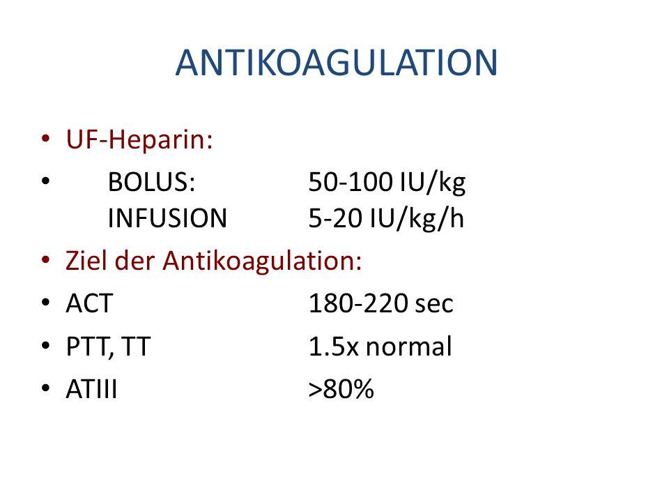 ANTIKOAGULATION UF-Heparin: BOLUS:50-100 IU/kg INFUSION5-20 IU/kg/h Ziel der Antikoagulation: ACT180-220 sec PTT, TT 1.5x normal ATIII>80%