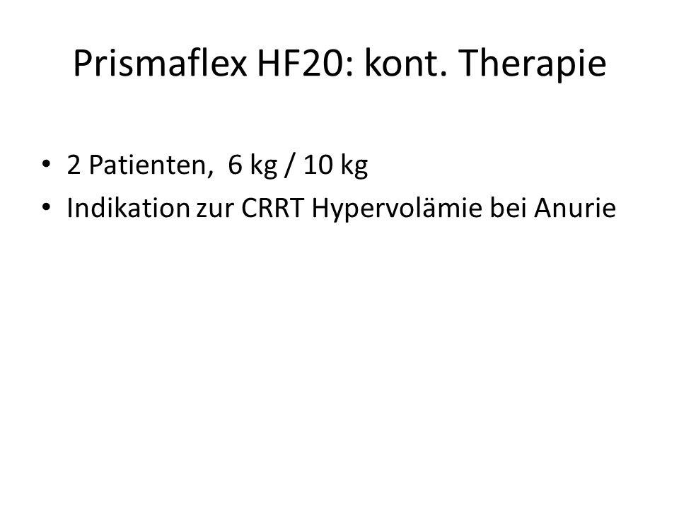 2 Patienten, 6 kg / 10 kg Indikation zur CRRT Hypervolämie bei Anurie Prismaflex HF20: kont. Therapie
