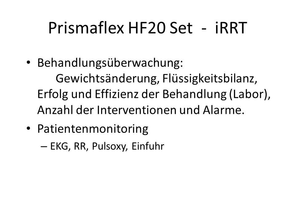 Prismaflex HF20 Set - iRRT Behandlungsüberwachung: Gewichtsänderung, Flüssigkeitsbilanz, Erfolg und Effizienz der Behandlung (Labor), Anzahl der Inter