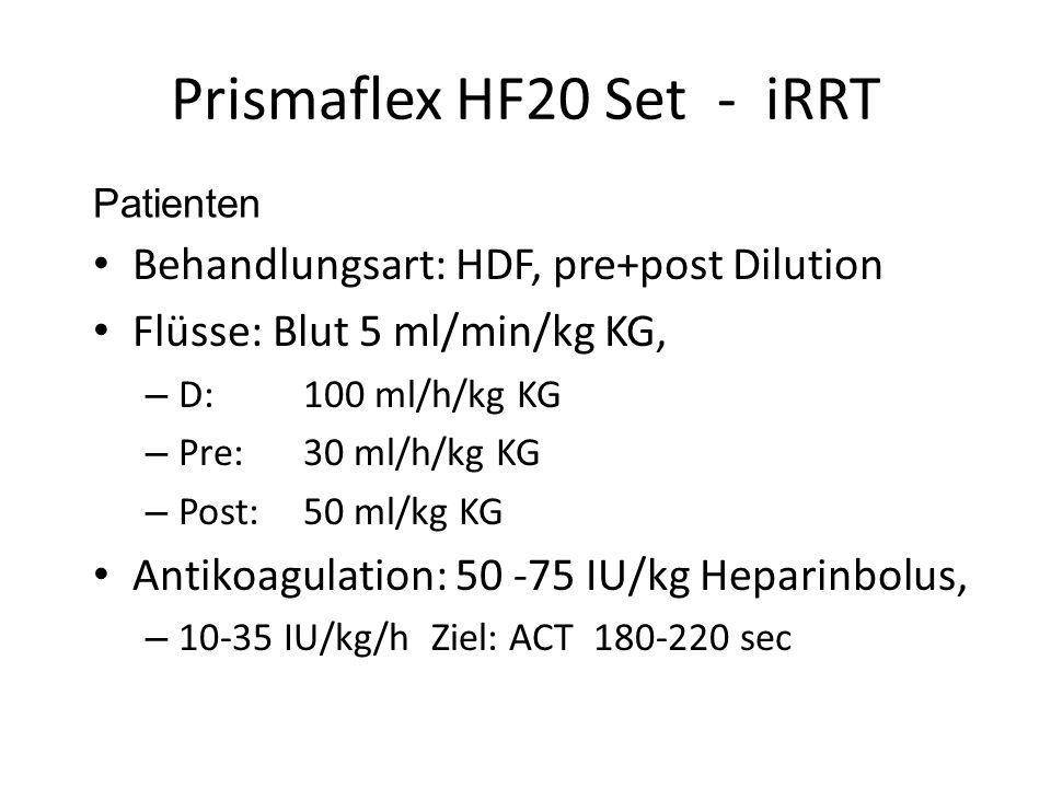 Prismaflex HF20 Set - iRRT Behandlungsart: HDF, pre+post Dilution Flüsse: Blut 5 ml/min/kg KG, – D: 100 ml/h/kg KG – Pre: 30 ml/h/kg KG – Post:50 ml/k