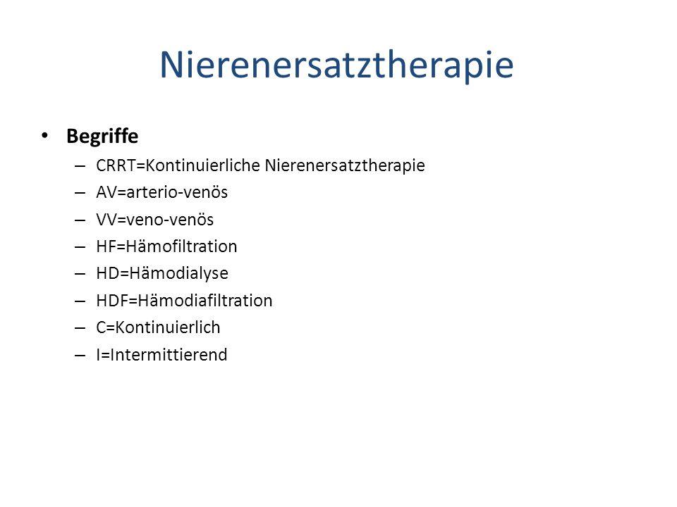 Nierenersatztherapie- Indikationen l Akutes Nierenversagen l Diuretika resistente Hypervolämie l Low Cardiac Output l Multiorganversagen l Metabolische Störungen –Elektrolyte, Säurebasenhaushalt –Stoffwechselstörungen (Aminosäuren)