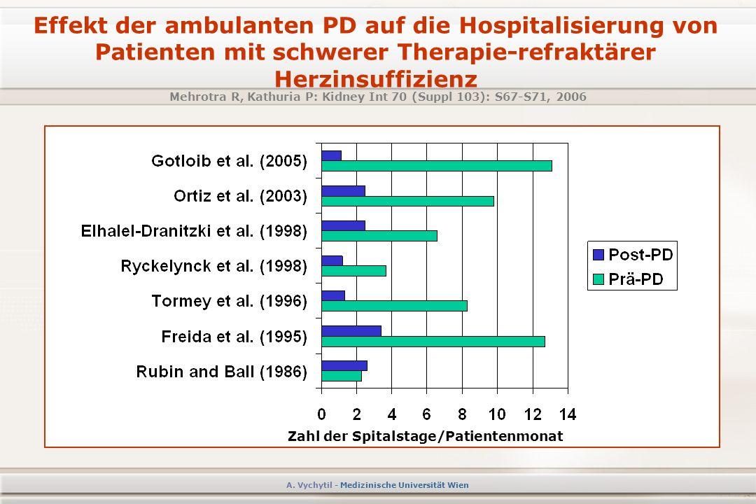 Effekt der ambulanten PD auf die Hospitalisierung von Patienten mit schwerer Therapie-refraktärer Herzinsuffizienz Mehrotra R, Kathuria P: Kidney Int 70 (Suppl 103): S67-S71, 2006 A.