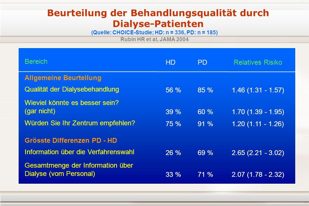 Beurteilung der Behandlungsqualität durch Dialyse-Patienten Bereich Allgemeine Beurteilung Qualität der Dialysebehandlung Wieviel könnte es besser sein.