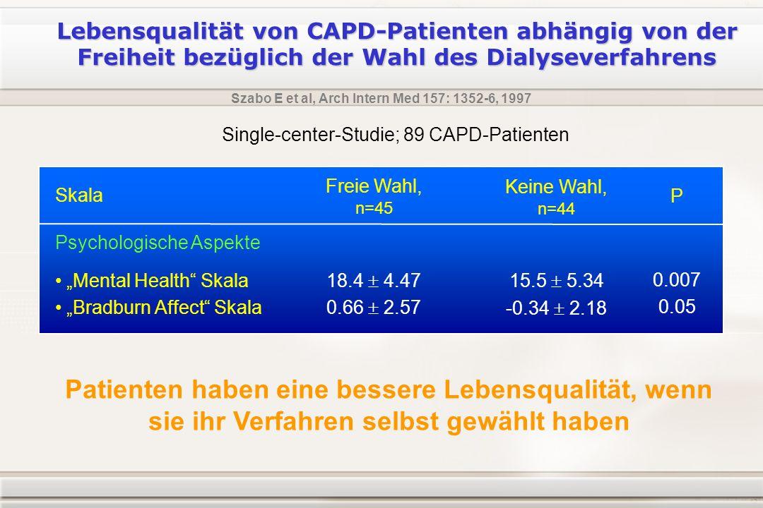 Lebensqualität von CAPD-Patienten abhängig von der Freiheit bezüglich der Wahl des Dialyseverfahrens Skala Psychologische Aspekte Mental Health Skala Bradburn Affect Skala Szabo E et al, Arch Intern Med 157: 1352-6, 1997 Single-center-Studie; 89 CAPD-Patienten Freie Wahl, n=45 18.4 4.47 0.66 2.57 Keine Wahl, n=44 15.5 5.34 -0.34 2.18 P 0.007 0.05 Patienten haben eine bessere Lebensqualität, wenn sie ihr Verfahren selbst gewählt haben