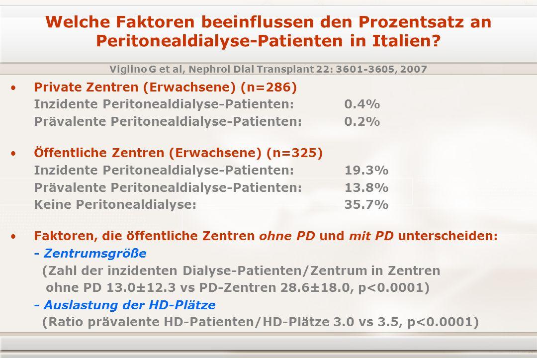 Private Zentren (Erwachsene) (n=286) Inzidente Peritonealdialyse-Patienten: 0.4% Prävalente Peritonealdialyse-Patienten:0.2% Öffentliche Zentren (Erwachsene) (n=325) Inzidente Peritonealdialyse-Patienten: 19.3% Prävalente Peritonealdialyse-Patienten: 13.8% Keine Peritonealdialyse: 35.7% Faktoren, die öffentliche Zentren ohne PD und mit PD unterscheiden: - Zentrumsgröße (Zahl der inzidenten Dialyse-Patienten/Zentrum in Zentren ohne PD 13.0±12.3 vs PD-Zentren 28.6±18.0, p<0.0001) - Auslastung der HD-Plätze (Ratio prävalente HD-Patienten/HD-Plätze 3.0 vs 3.5, p<0.0001) Welche Faktoren beeinflussen den Prozentsatz an Peritonealdialyse-Patienten in Italien.