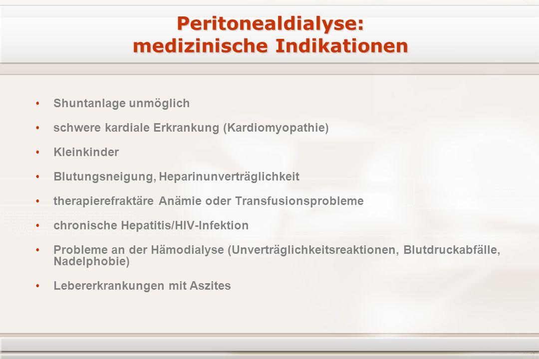 Peritonealdialyse: medizinische Indikationen Shuntanlage unmöglich schwere kardiale Erkrankung (Kardiomyopathie) Kleinkinder Blutungsneigung, Heparinunverträglichkeit therapierefraktäre Anämie oder Transfusionsprobleme chronische Hepatitis/HIV-Infektion Probleme an der Hämodialyse (Unverträglichkeitsreaktionen, Blutdruckabfälle, Nadelphobie) Lebererkrankungen mit Aszites