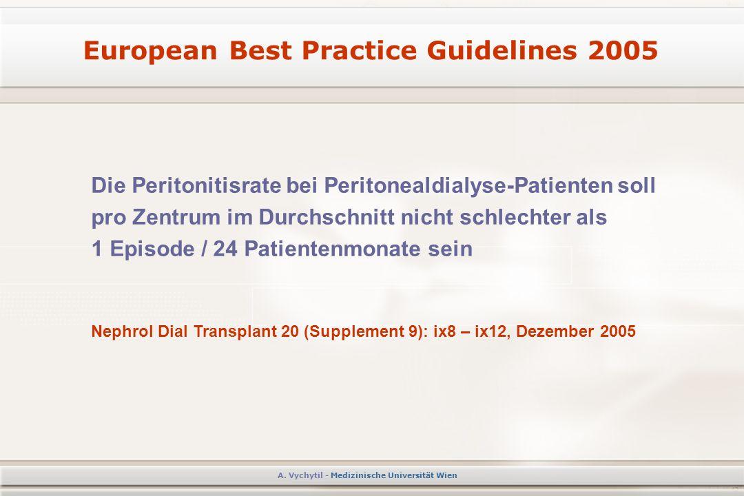 Die Peritonitisrate bei Peritonealdialyse-Patienten soll pro Zentrum im Durchschnitt nicht schlechter als 1 Episode / 24 Patientenmonate sein Nephrol Dial Transplant 20 (Supplement 9): ix8 – ix12, Dezember 2005 European Best Practice Guidelines 2005 A.