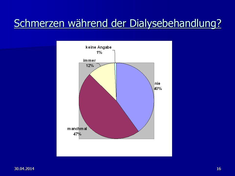 30.04.201416 Schmerzen während der Dialysebehandlung?