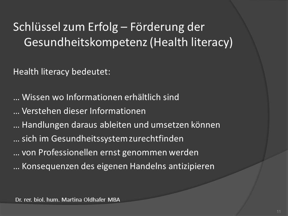 Dr. rer. biol. hum. Martina Oldhafer MBA Schlüssel zum Erfolg – Förderung der Gesundheitskompetenz (Health literacy) Health literacy bedeutet: … Wisse