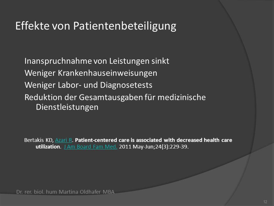 Effekte von Patientenbeteiligung Inanspruchnahme von Leistungen sinkt Weniger Krankenhauseinweisungen Weniger Labor- und Diagnosetests Reduktion der G
