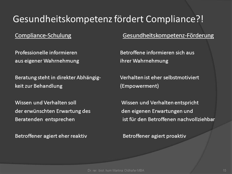 Gesundheitskompetenz fördert Compliance?! Compliance-Schulung Gesundheitskompetenz-Förderung Professionelle informieren Betroffene informieren sich au