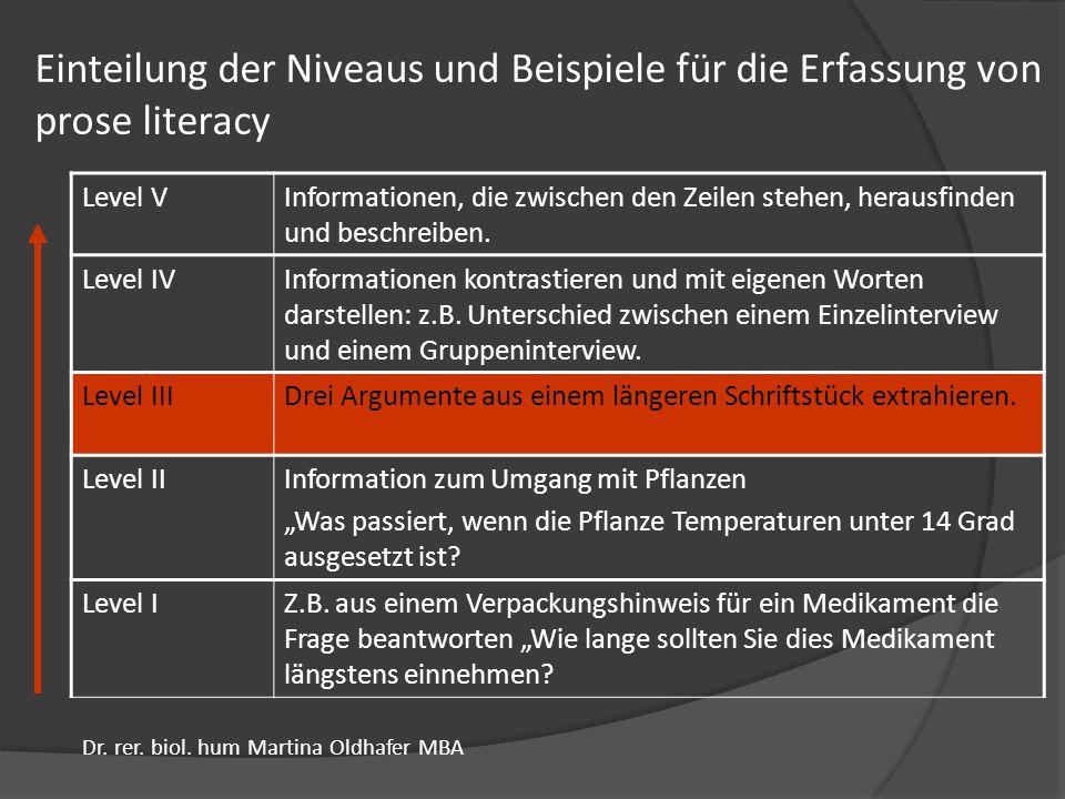 Einteilung der Niveaus und Beispiele für die Erfassung von prose literacy Level VInformationen, die zwischen den Zeilen stehen, herausfinden und besch