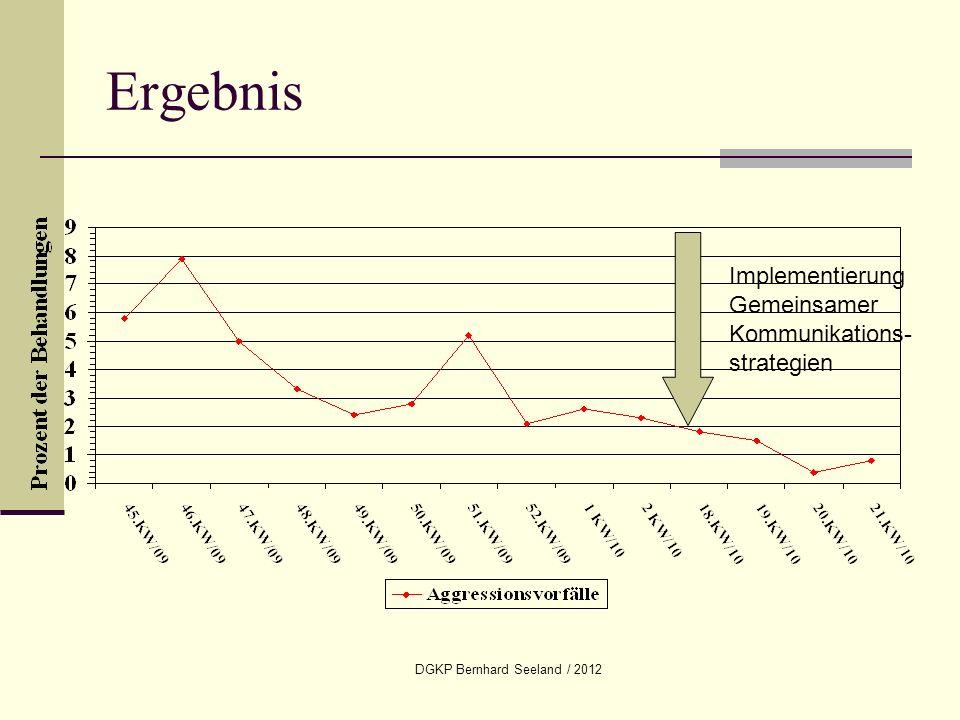 DGKP Bernhard Seeland / 2012 Ergebnis Implementierung Gemeinsamer Kommunikations- strategien