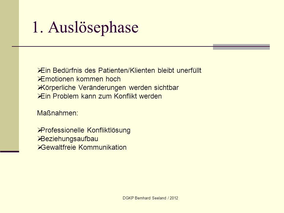 DGKP Bernhard Seeland / 2012 1. Auslösephase Ein Bedürfnis des Patienten/Klienten bleibt unerfüllt Emotionen kommen hoch Körperliche Veränderungen wer