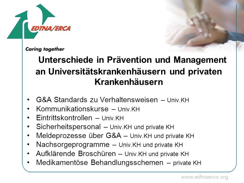 Unterschiede in Prävention und Management an Universitätskrankenhäusern und privaten Krankenhäusern G&A Standards zu Verhaltensweisen – Univ.KH Kommun