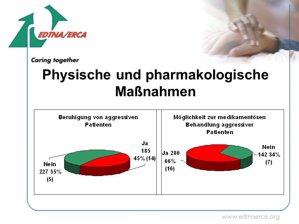 Physische und pharmakologische Maßnahmen