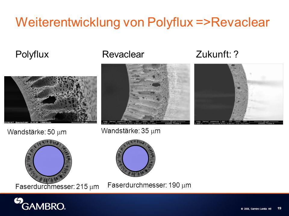 © 2008, Gambro Lundia AB 19 Weiterentwicklung von Polyflux =>Revaclear Wandstärke: 50 m Wandstärke: 35 m PolyfluxRevaclear Zukunft: ? Faserdurchmesser