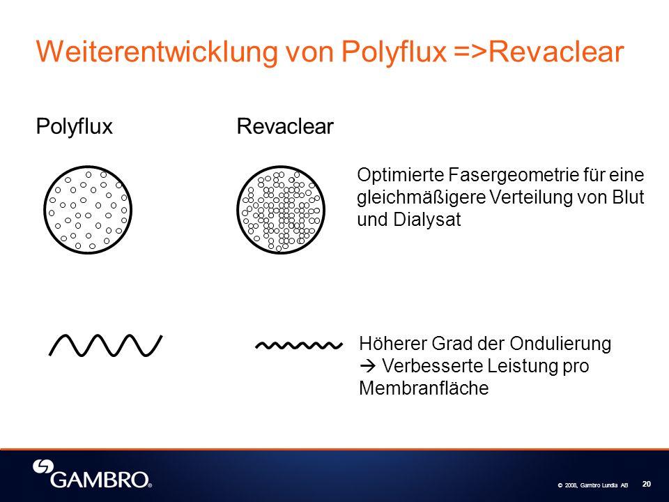 © 2008, Gambro Lundia AB 20 Weiterentwicklung von Polyflux =>Revaclear PolyfluxRevaclear Optimierte Fasergeometrie für eine gleichmäßigere Verteilung von Blut und Dialysat Höherer Grad der Ondulierung Verbesserte Leistung pro Membranfläche