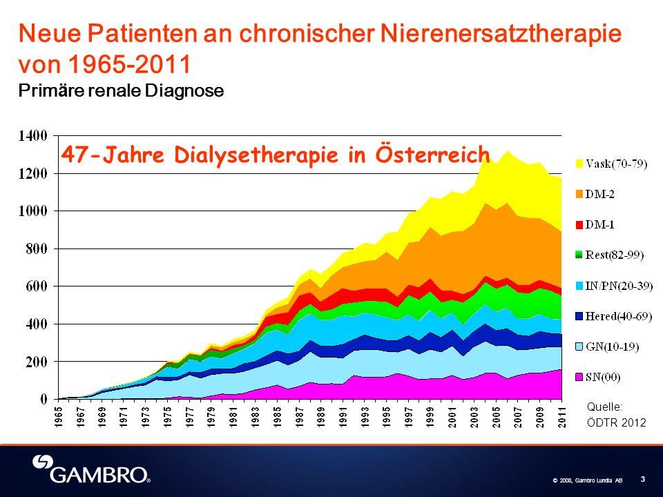 © 2008, Gambro Lundia AB 3 Neue Patienten an chronischer Nierenersatztherapie von 1965-2011 Prim ä re renale Diagnose 47-Jahre Dialysetherapie in Österreich Quelle: ÖDTR 2012