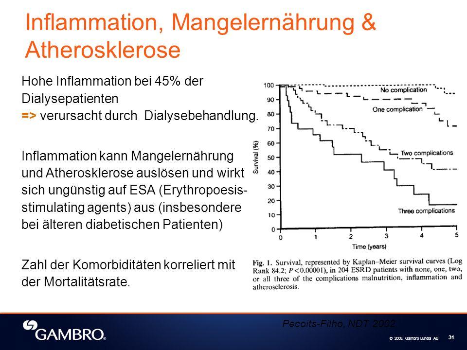 © 2008, Gambro Lundia AB 31 Hohe Inflammation bei 45% der Dialysepatienten => verursacht durch Dialysebehandlung. Inflammation kann Mangelernährung un