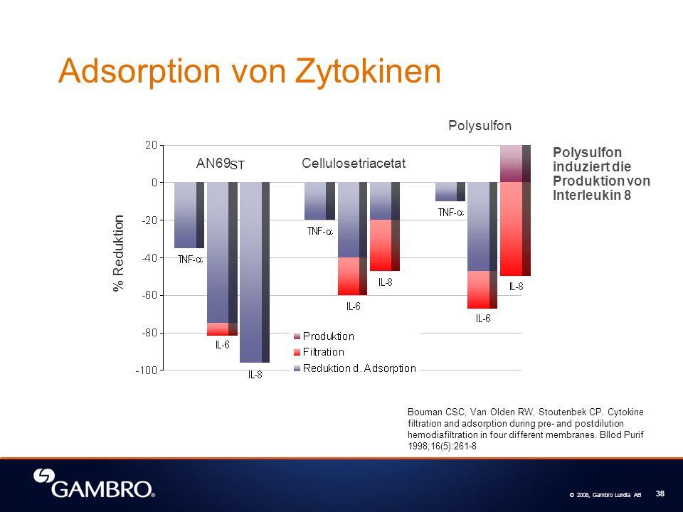 © 2008, Gambro Lundia AB 38 Adsorption von Zytokinen AN69Cellulosetriacetat Polysulfon % Reduktion Bouman CSC, Van Olden RW, Stoutenbek CP. Cytokine f