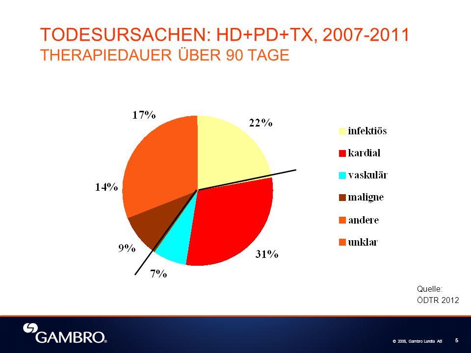© 2008, Gambro Lundia AB 5 TODESURSACHEN: HD+PD+TX, 2007-2011 THERAPIEDAUER ÜBER 90 TAGE Quelle: ÖDTR 2012