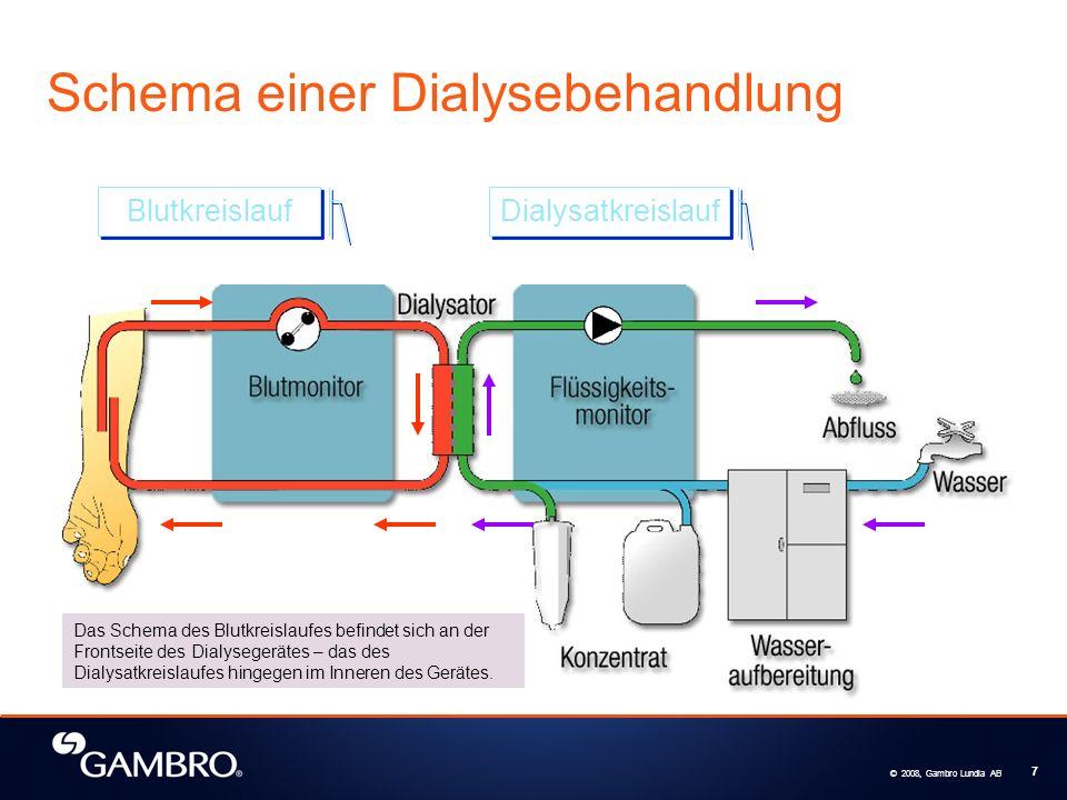 © 2008, Gambro Lundia AB 7 Schema einer Dialysebehandlung Blutkreislauf Dialysatkreislauf Das Schema des Blutkreislaufes befindet sich an der Frontseite des Dialysegerätes – das des Dialysatkreislaufes hingegen im Inneren des Gerätes.