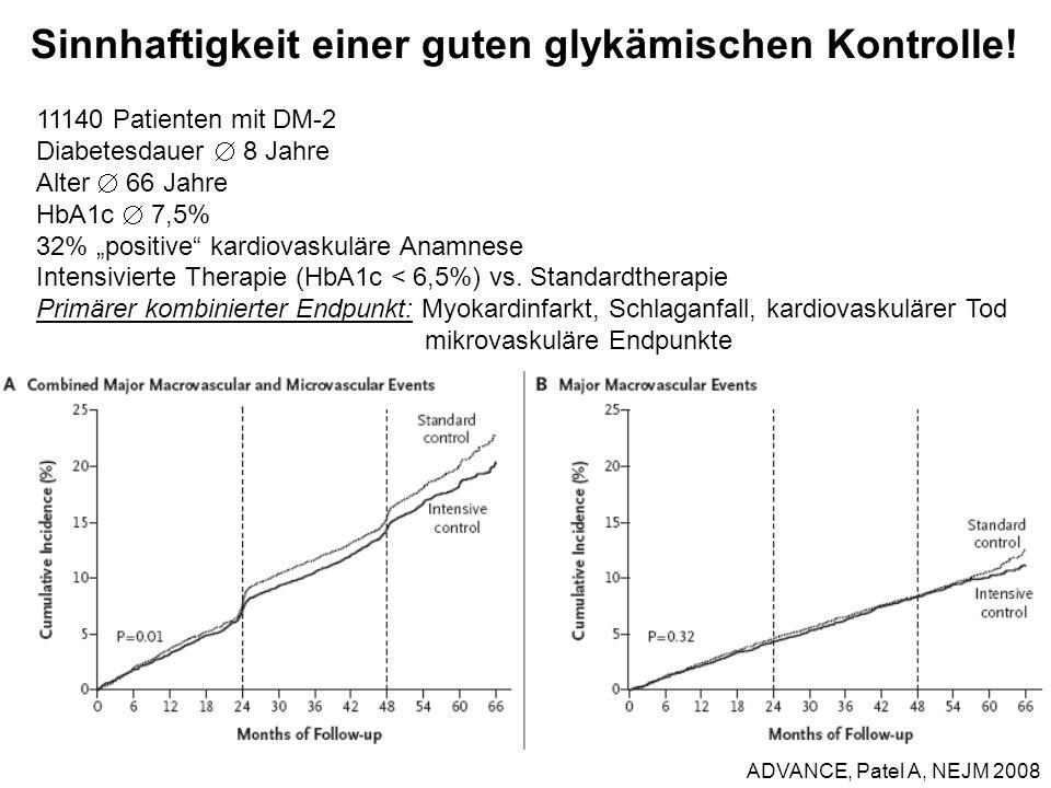 11140 Patienten mit DM-2 Diabetesdauer 8 Jahre Alter 66 Jahre HbA1c 7,5% 32% positive kardiovaskuläre Anamnese Intensivierte Therapie (HbA1c < 6,5%) v
