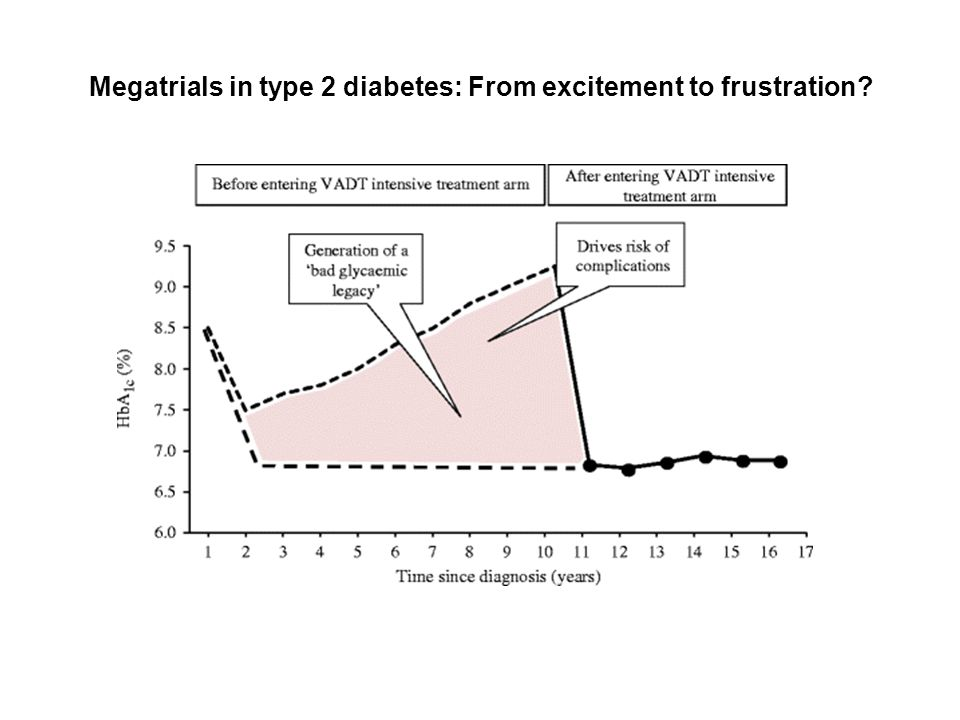 Megatrials in type 2 diabetes: From excitement to frustration?
