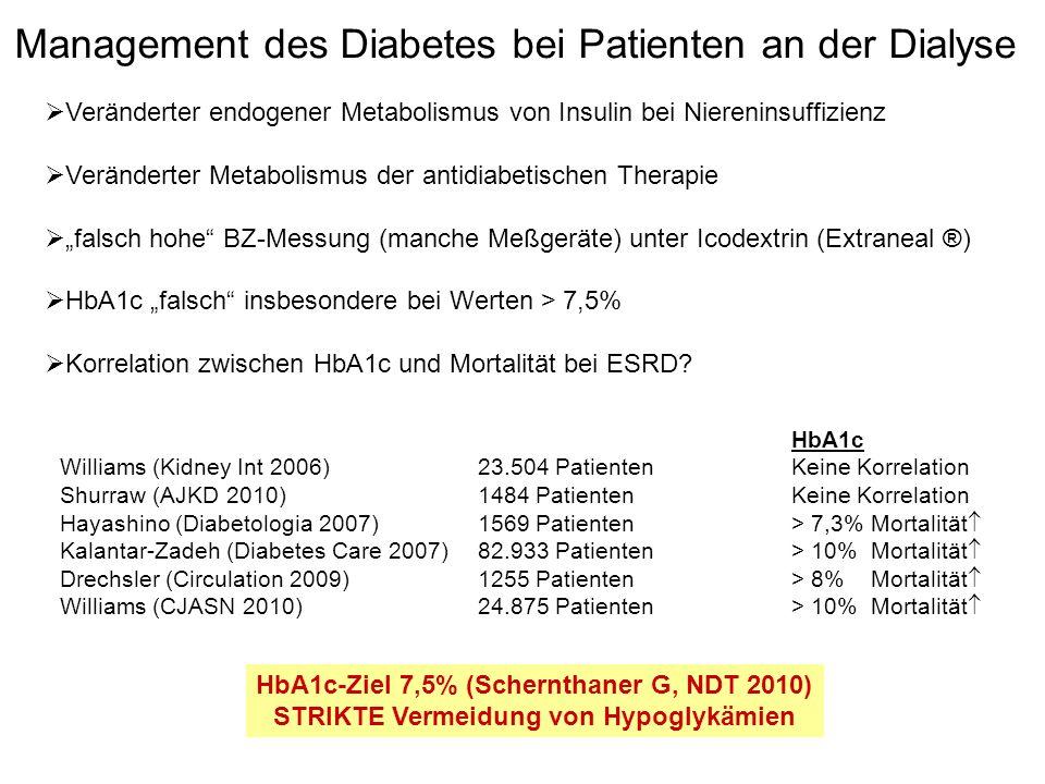 Management des Diabetes bei Patienten an der Dialyse Veränderter endogener Metabolismus von Insulin bei Niereninsuffizienz Veränderter Metabolismus de