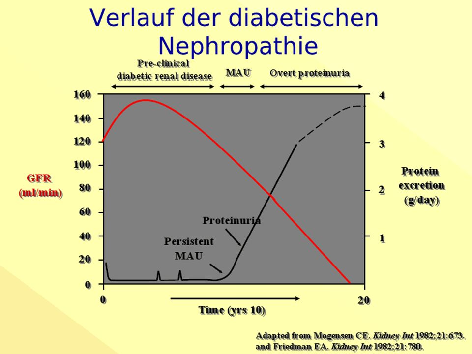 Diabetes treatment: the practical issues Reduced HbA1C & near-normoglycemia WITHOUT hypoglycemia Reduced glucose variability Medications that showed sustained effect and preservation of b-cell function Use meds that have the least side-effects Use DM meds that shows benefit beyond glycemic control (heart, vascular inflammation, microalbuminuria)
